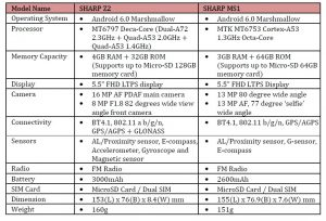 sharp-z2-and-sharp-ms1-specification